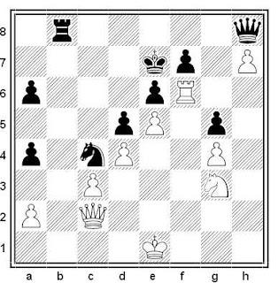 Posición de la partida de ajedrez Charusin - Karlsson (Campeonato de Europa 1979/82)
