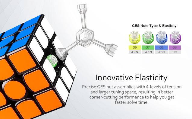 GES GAN Cube technology