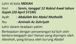 Hikmah Maulid Nabi Muhammad SAW
