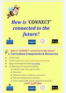 الكورس التدريبى لمعلمى اللغه الانجليزيه على منهج الصف الثاني الابتدائي الجديد 2020