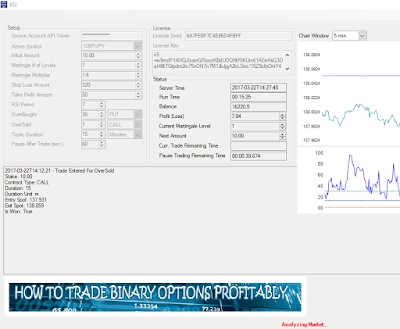 GBPJPY RSI binary bot settings 5 min chart
