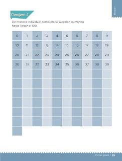 Apoyo Primaria Desafíos matemáticos 1er grado Bimestre 1 lección 9 Competencias