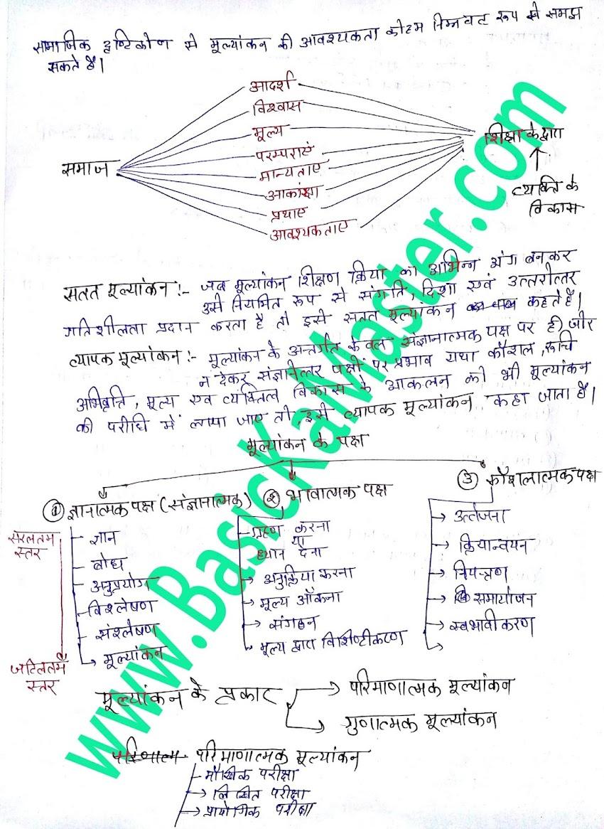 शिक्षण कौशल hand written notes - 16 (शैक्षिक मूल्यांकन एवं मापन- 2)