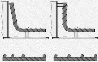 طريقة صحيحة للحفاظ على غطاء خرساني وتثبيت التسليح