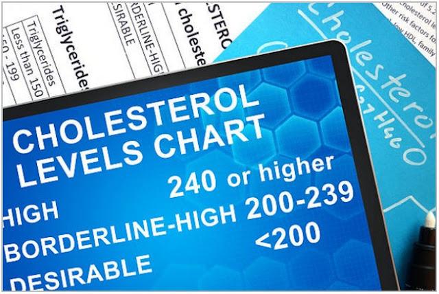 """Tips Sehat dengan """"Teknik Baru untuk Menurunkan Kadar Kolesterol"""";"""