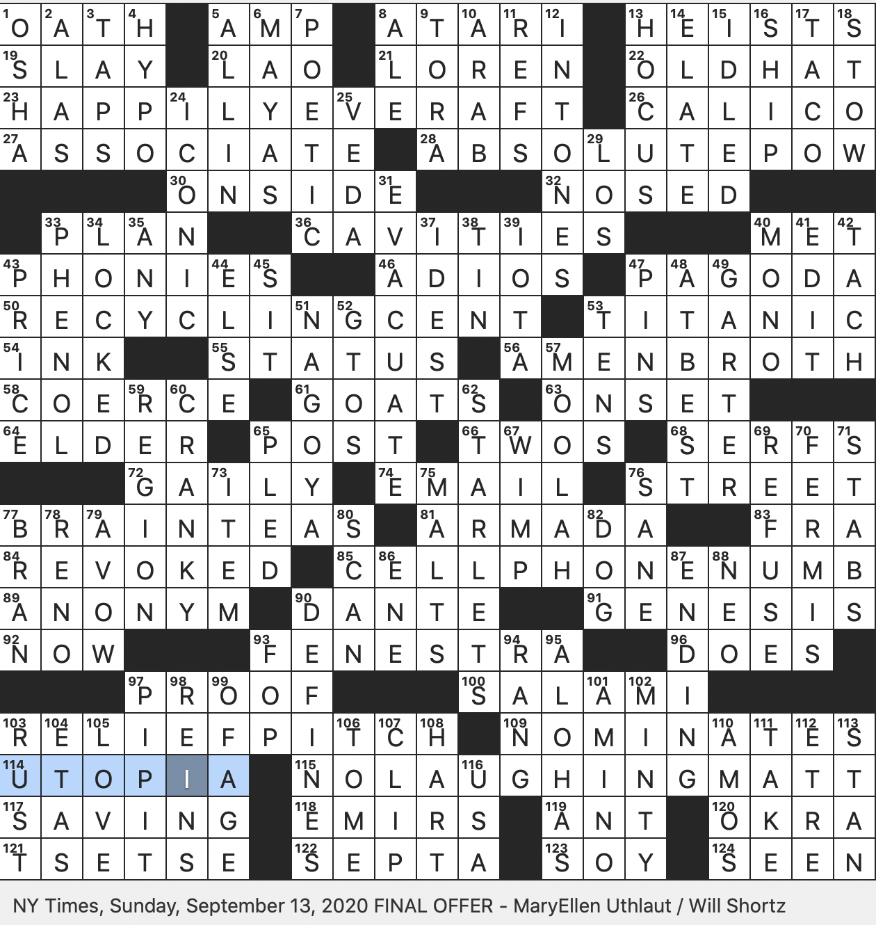 Rex Parker Does The Nyt Crossword Puzzle Some Atom Smashers Briefly Thu 6 16 16 Lolita S Workplace In Song Ancient Greek Coin 2016 Key Peele Action Comedy Source Of Gravity Source Of Gravy