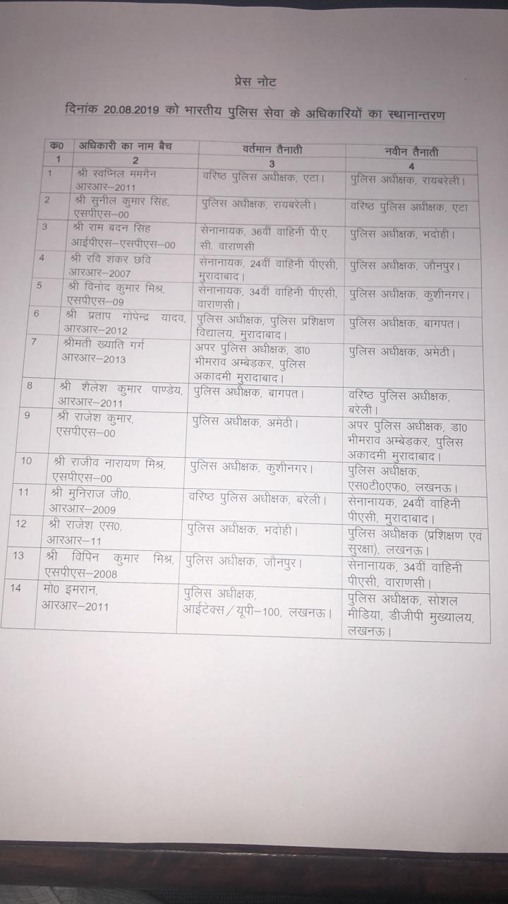 Jaunpur News : एसपी विपिन मिश्र का तबादला, यह होंगे नये कप्तान | #NayaSabera