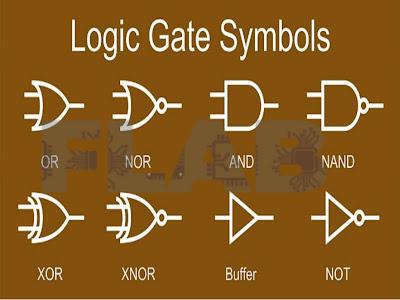 Symbol of all Logic Gate