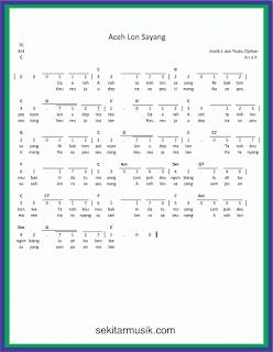not angka aceh lon sayang lagu daerah aceh