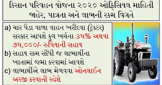 Kishan Parivahan Yojna, Rs 75,000 Help Directly to the bank 2021 @ikhedutporatal