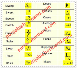 pitman-book-shorthand-exercise-31