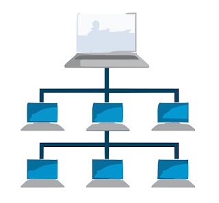 कंप्यूटर नेटवर्क से आप क्या समझते है? नेटवर्किंग की परिभाषा क्या है?