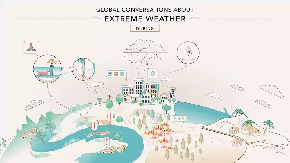 Global Conversations About Extreme Weather