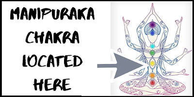 manipuraka chakra located