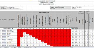 Aplikasi Raport dan SKHUN