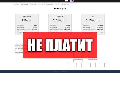 Скриншоты выплат с хайпа flidcoin.com