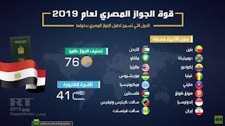 بالجواز المصري تعرف على الدول التي يدخلها المصريون بدون تأشيرة مسبقة لعام 2019