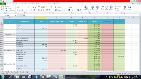 Contoh Format Laporan Keuangan Sekolah Excel Triprofik Com
