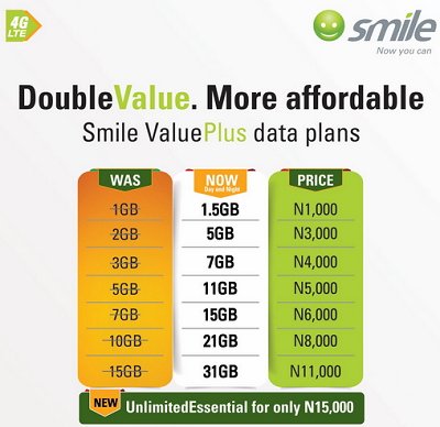 Smile Revamp Data Plans, now Offers Double Values Plus on Data Plans