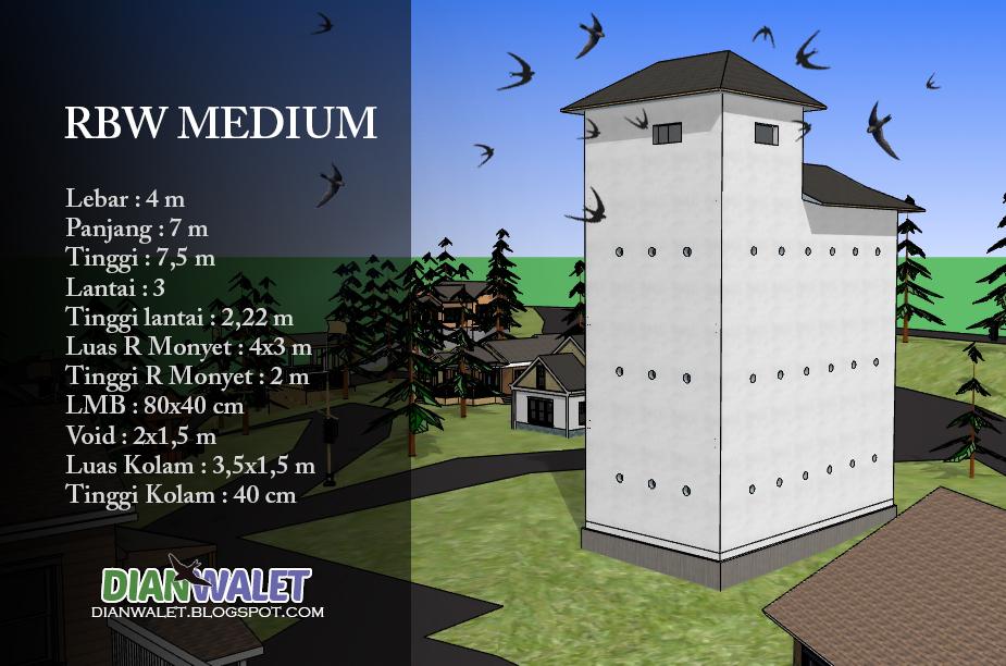 Desain Rumah Walet 4x6 2 Lantai Desain Pernikahan