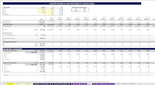self storage cash flow analysis 1
