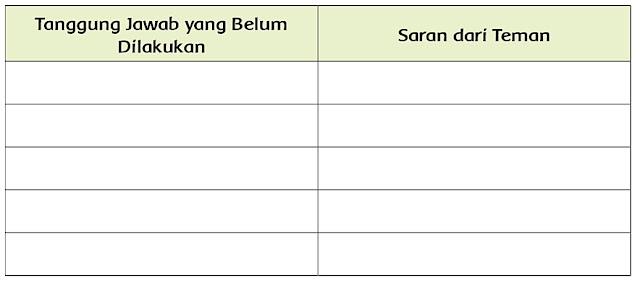 Jawaban Tema 6 Kelas 5 Halaman 65