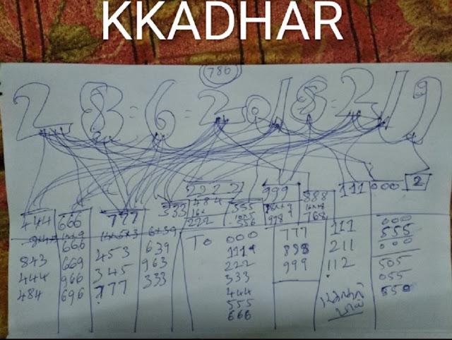 kerala lottery prediction workout karunya plus KN-219 on 28-06-2018 by KK
