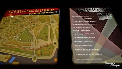 Mapa de ubicación de los refugios en Cartagena durante la guerra civil