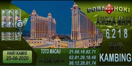 Prediksi Togel Macau Dora Hoki Kamis