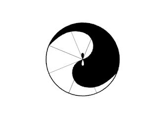 8 сектора на Ин Ян