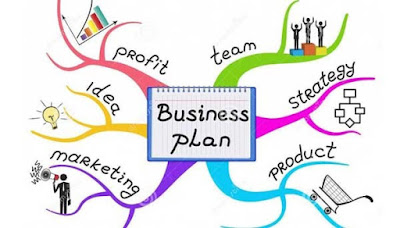 Kế hoạch bán hàng online