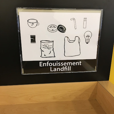 new Waste Signs at uOttawa