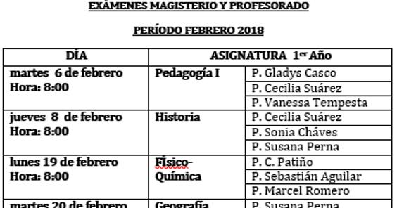 Instituto de formaci n docente ex menes per odo febrero 2018 for Instituto formacion docente