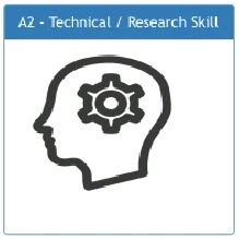 Activity Point form Technical / Research Skill