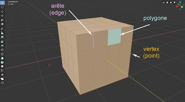 schéma, 3D, monde imaginaire, tutoriel