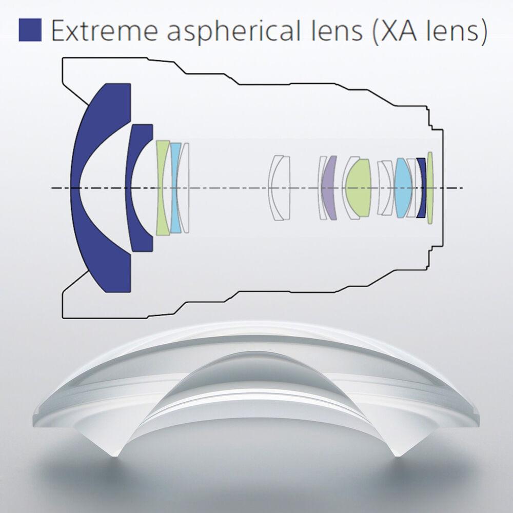 Оптическая схема объектива Sony FE 12-24mm f/2.8 GM
