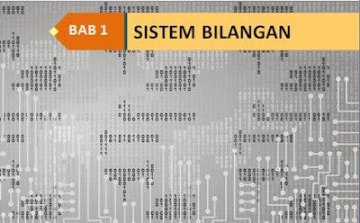 https://www.mediainformasi.online/2018/04/sistem-komputer-sistem-bilangan.html