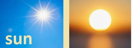 Short essay on sun in Hindi