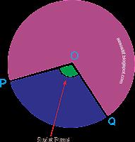 sudut pusat