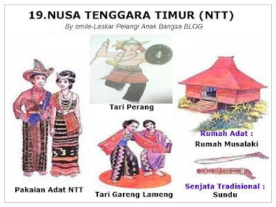 34 PROVINSI di INDONESIA LENGKAP DENGAN PAKAIAN, TARIAN ...