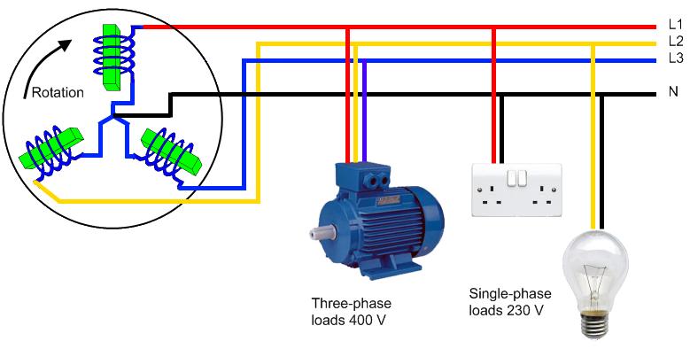Three Phase Generator Wiring Diagram Rheem Ac 3 Pdf Diagrams