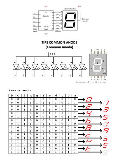laporan praktikum elektronika terapan   sistem rangkaian penghitung jumlah film pada alat apf