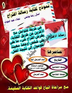 مذكرة شرح كيفية كتابة رسالة اقتراح منهج الصف الثالث الابتدائي الجديد لغة عربية