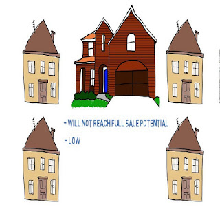 kesalahan fatal membangun rumah