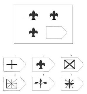 Matrici di RAven