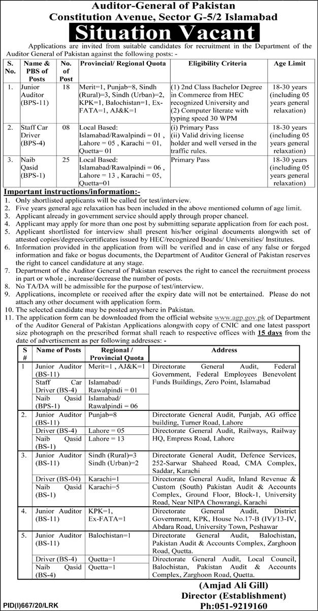 51 Jobs in Auditor General of Pakistan AGP Jobs 2020 | Multiple Vacancies