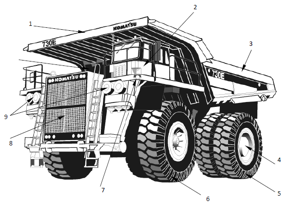 Komatsu Dump Truck 730E (elektrikal)