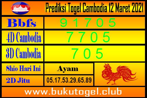 Prediksi Togel Kamboja 12 Maret 2021