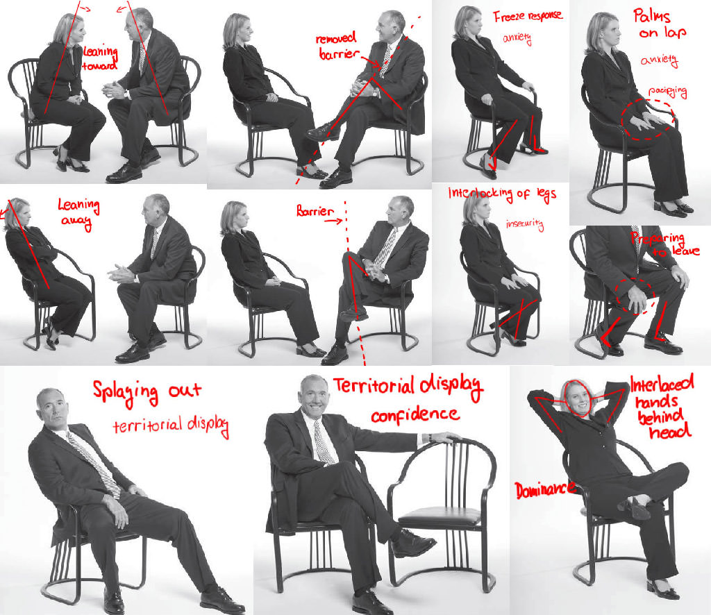 Figuring out the first date 11 body language cues decoded