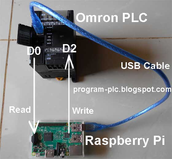 Omron Plc Usb Protocol Used For Communication Between